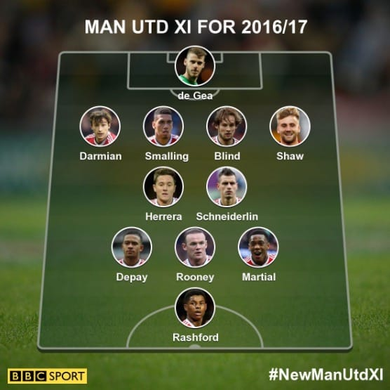 Is This Jose Mourinho S Best Current Manchester United Xi
