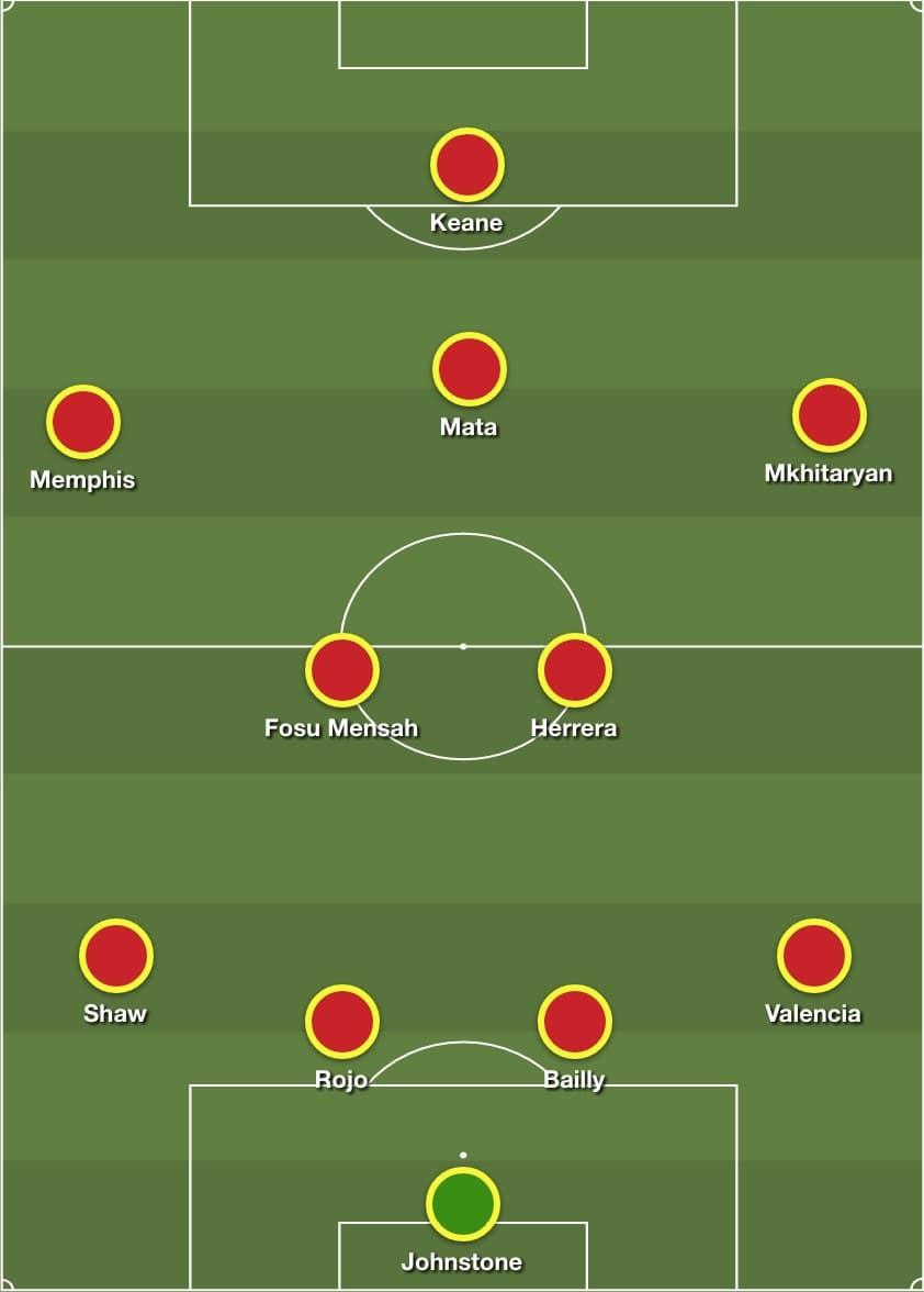 Man United Vs Borussia Dortmund Potential Xi With Mata And