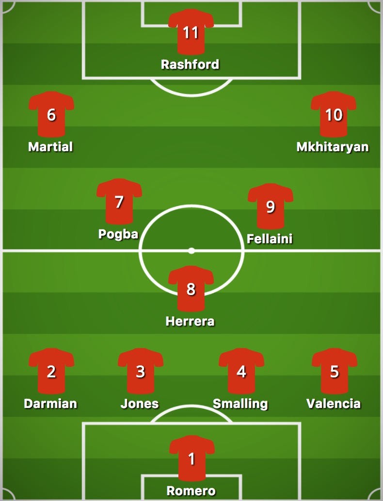 How Could Manchester United Line Up Against Ajax In Europa