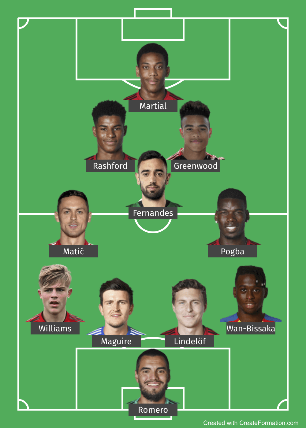 Man United Vs Sevilla Two Changes Expected From Quarter Final Lineup