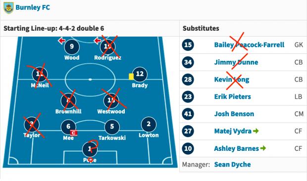 Manchester United defensive crisis 'will ease' for Liverpool match - Solskjaer